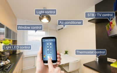 Increase the value of your Sydney home with smart home automation